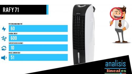 Climatizador evaporativo ecológico para tu hogar