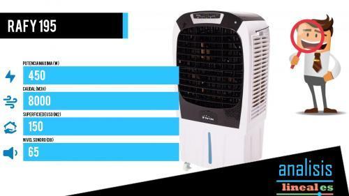 Climatizador evaporativo industrial potente Rafy 195