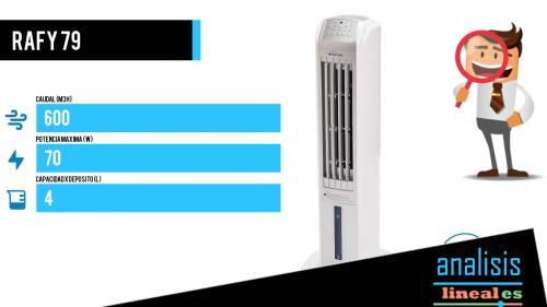 Climatizador evaporativo silencioso rafy 79