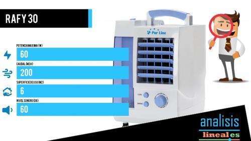 climatizador evaporativo sobremesa rafy 30
