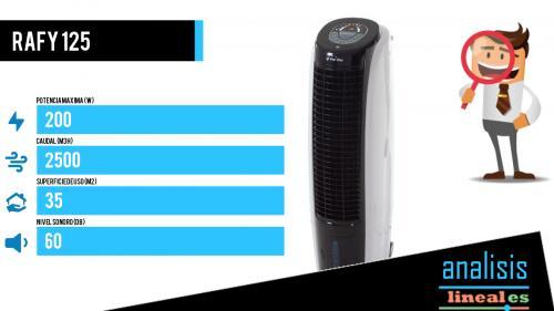 Un climatizador evaporativo doméstico y potente